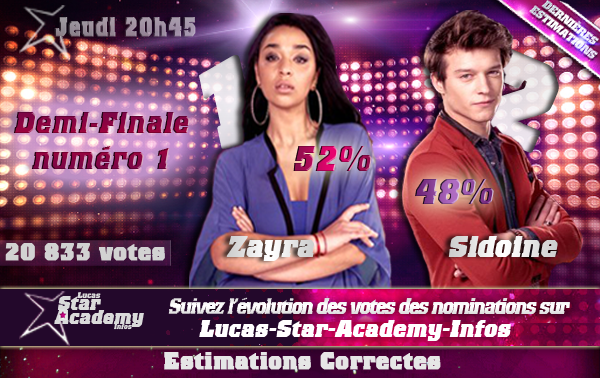Estimations - Demi-Finale 1: Zayra VS Sidoine