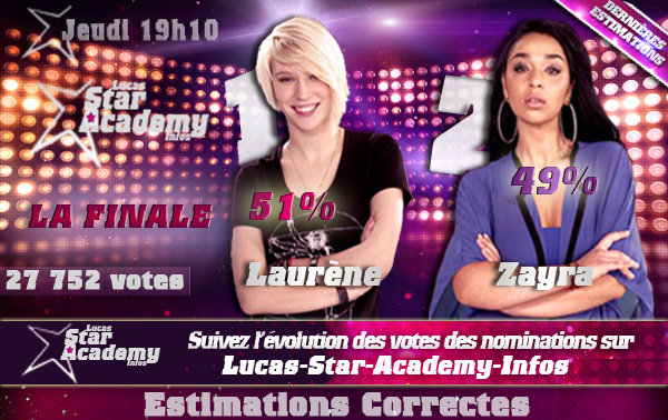Estimations - FINALE: Laurne VS Zayra